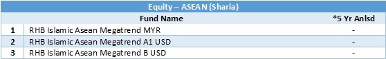 equity - asean sharia 5 yr anlsd 20180331